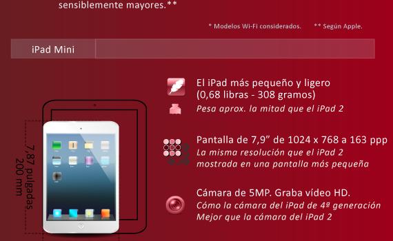 Todos los modelos de iPad de un vistazo #infografia #infographic #tablets #apple