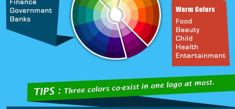 Como crear un logo identificativo. #infografia #infographic #tutorial