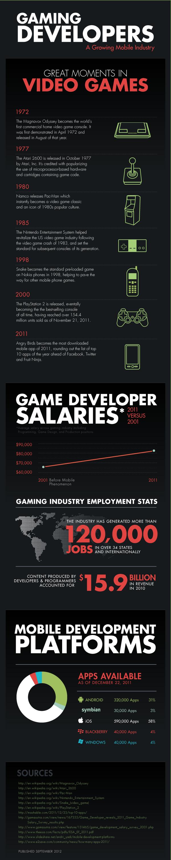 hitos de los videojuegos