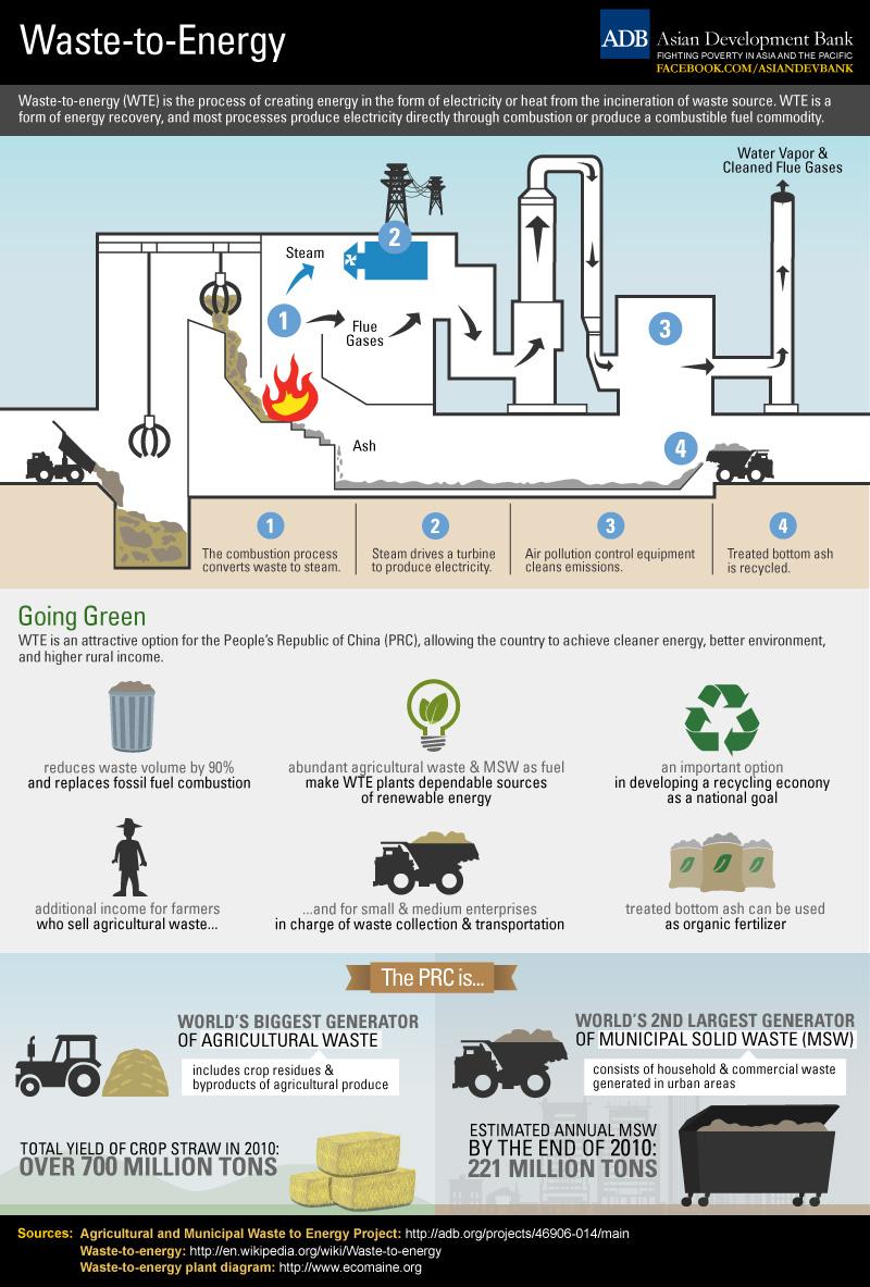 wastetoenergy_50b2c9f595050
