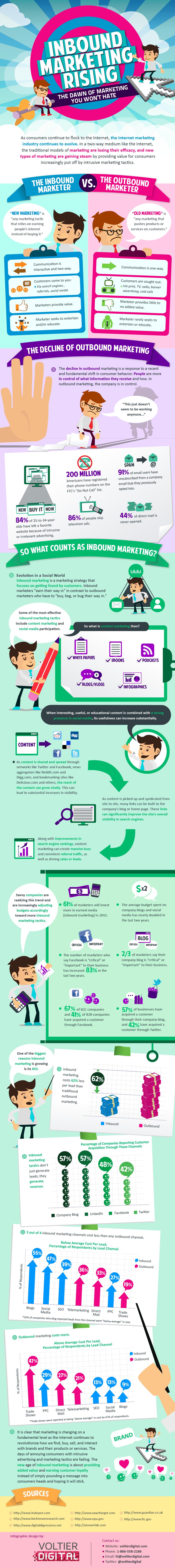 Infografia-Inbound-Marketing