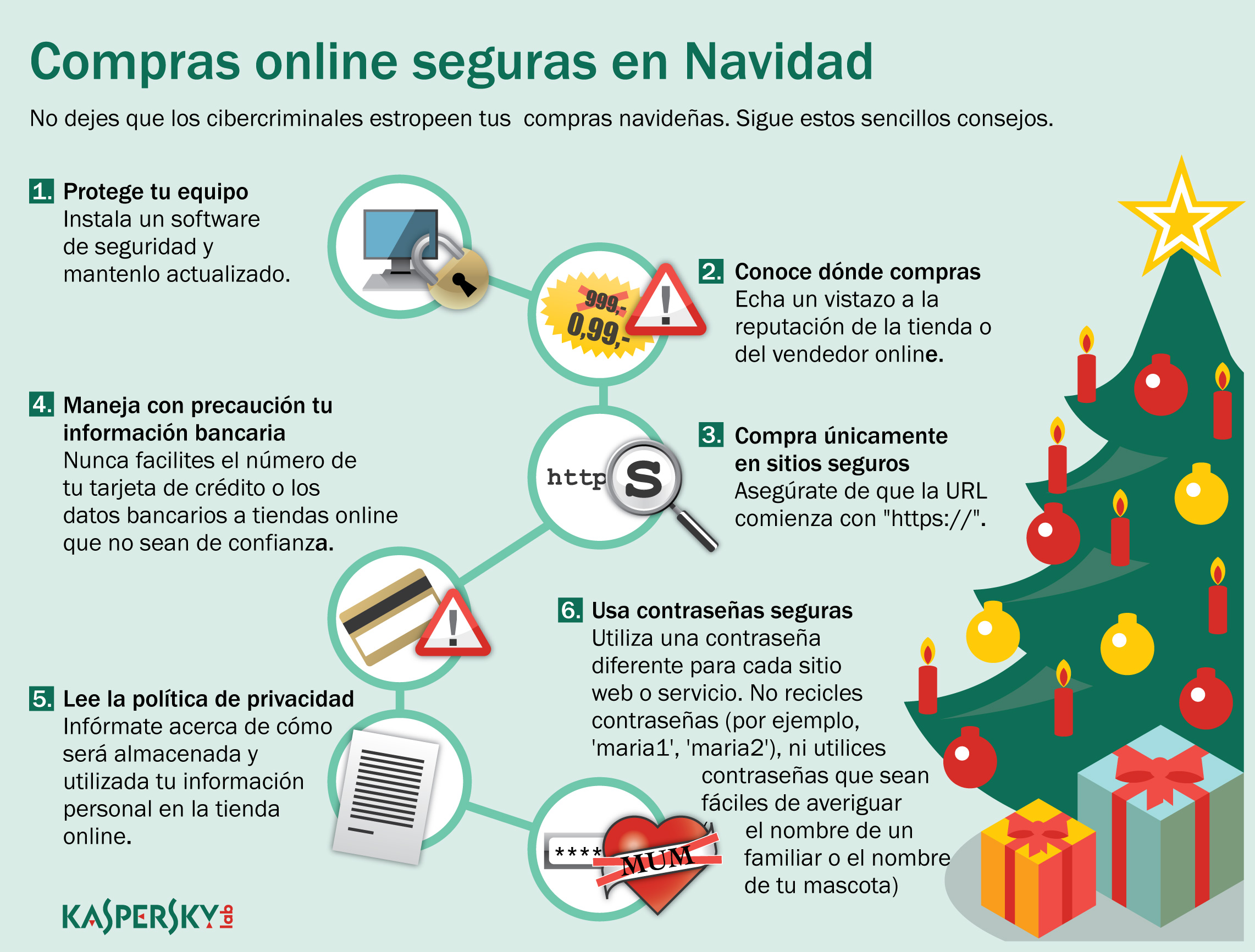 compras online seguras
