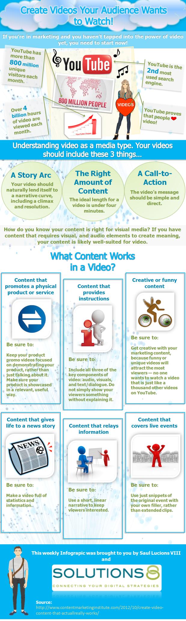crea vídeos que tu audiencia quiere ver