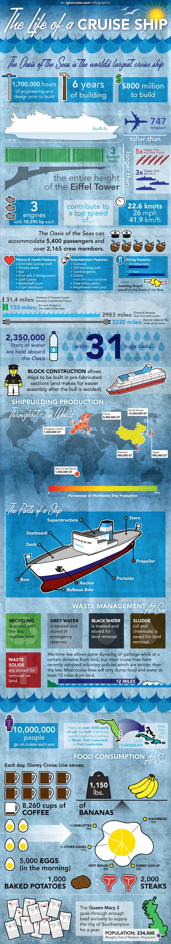 barco de crucero más grande del mundo