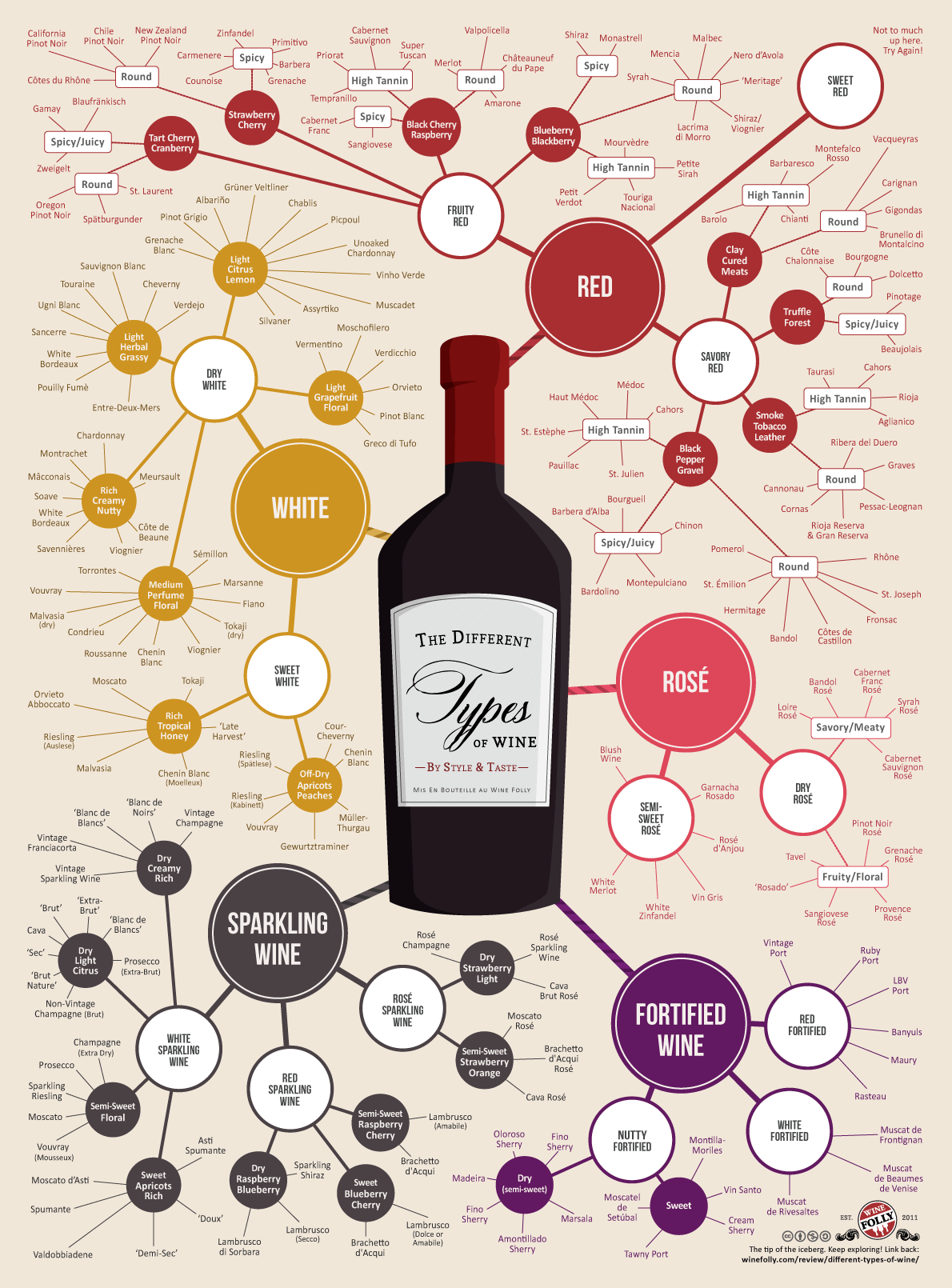 different-types-of-wine_50cbc61104d43 (1)