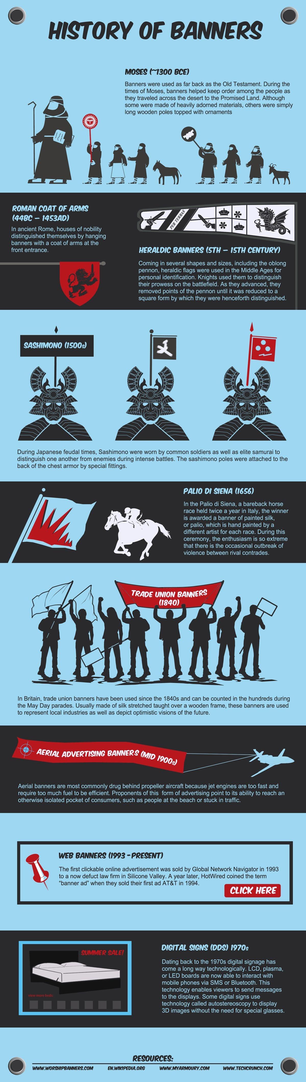 historia de los banners
