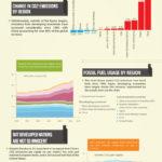 ¿El protocolo de Kyoto, ha servido para algo? #infografia #medioambiente