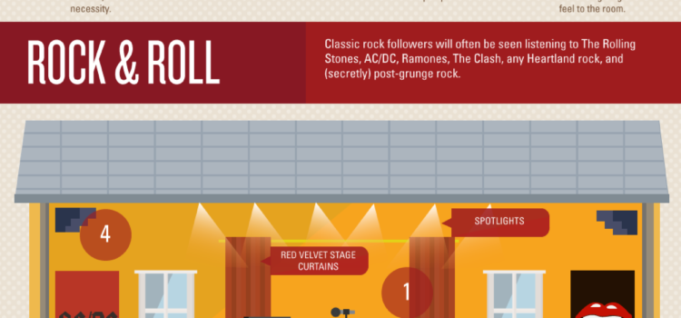 Convierte tu casa en un palacio para la música. #infografia #music