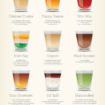 30 chupitos, perfectos para impresionar con poco trabajo. #infografia #curiosidades