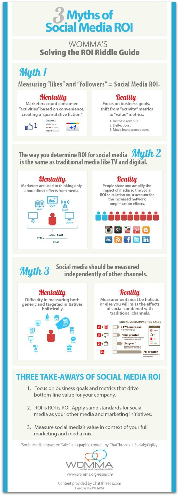 Social_Media_ROI_Myths_Infographic