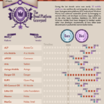 Guerra de telefonía desde sus inicios. #infografia #telefonia