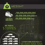 Big Data, cuando los datos son enormes. #infografia #almacenamiento