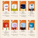 Anuario escolar de las social media. #infografia #humor