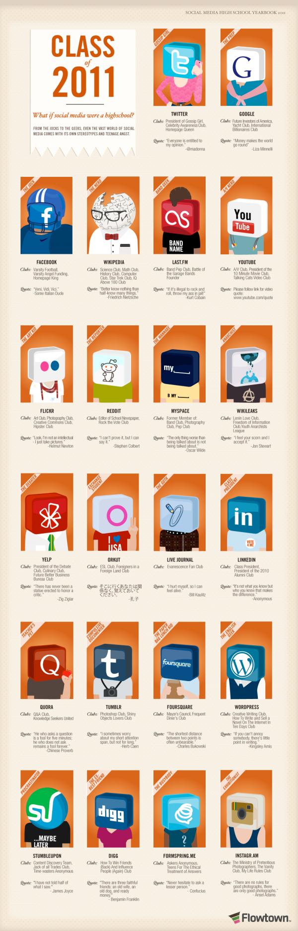 anuario-del-social-media