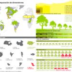 Territorios, comparación de dimensiones. #infografia #naturaleza