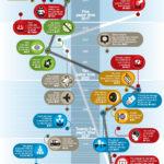 El mundo de mañana. Predicciones para 150 años. #infografia #ciencia
