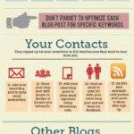 30 Maneras para promocionar tu blog. #SEO #socialmedia