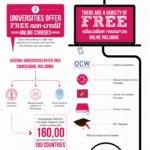 Tendencias de tecnología para educación #infografia #education