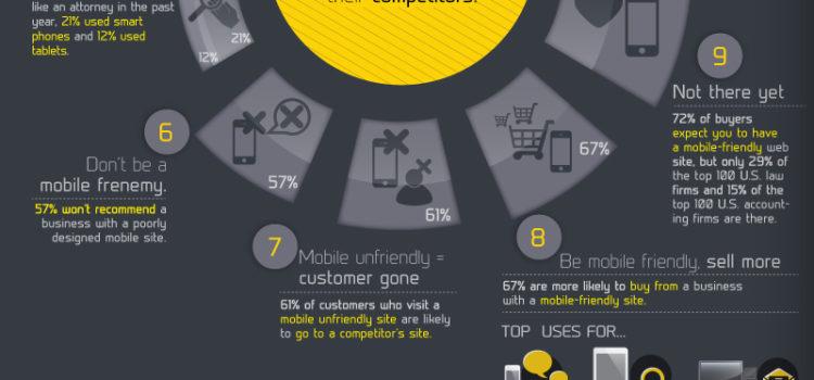 13 estadísticas sobre el móvil que tu competencia conoce #infografia #marketing