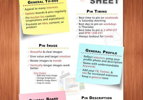 Tabla rápida para el márketing en Pinterest. #socialmedia #recursos