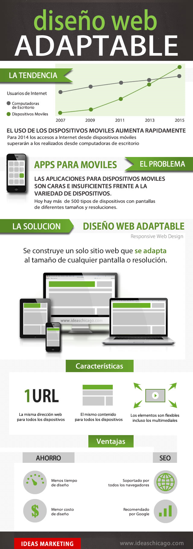 Diseo Web Adaptable