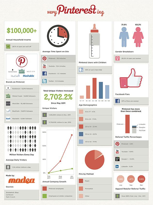 pinterest_infographic_thumb