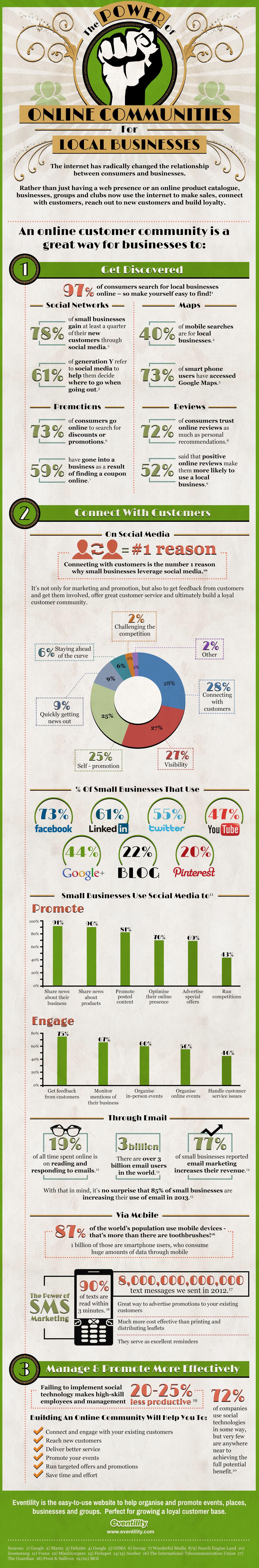 Redes Sociales y negocios locales
