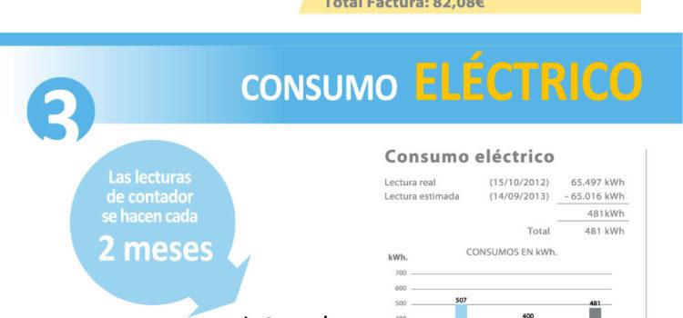 La factura de la luz al detalle #infografia #economia