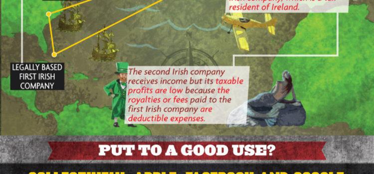 Google – FaceBook – Apple y los impuestos #infografia #impuestos