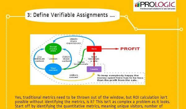 Inversión en Social Media frente a ROI #infografia #socialmedia