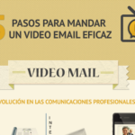 5 pasos para enviar un vídeo mail eficaz #infografia #infographic #marketing
