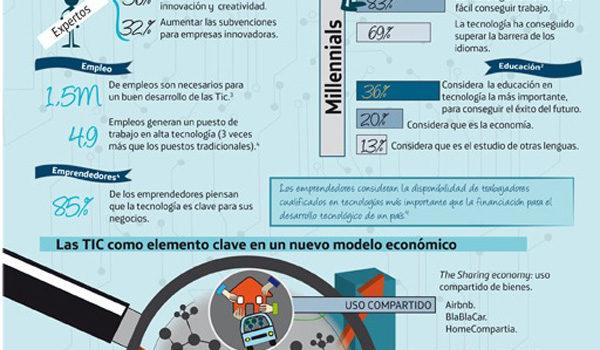 Las TIC como elemento de transformación de la economía #infografia  #economia