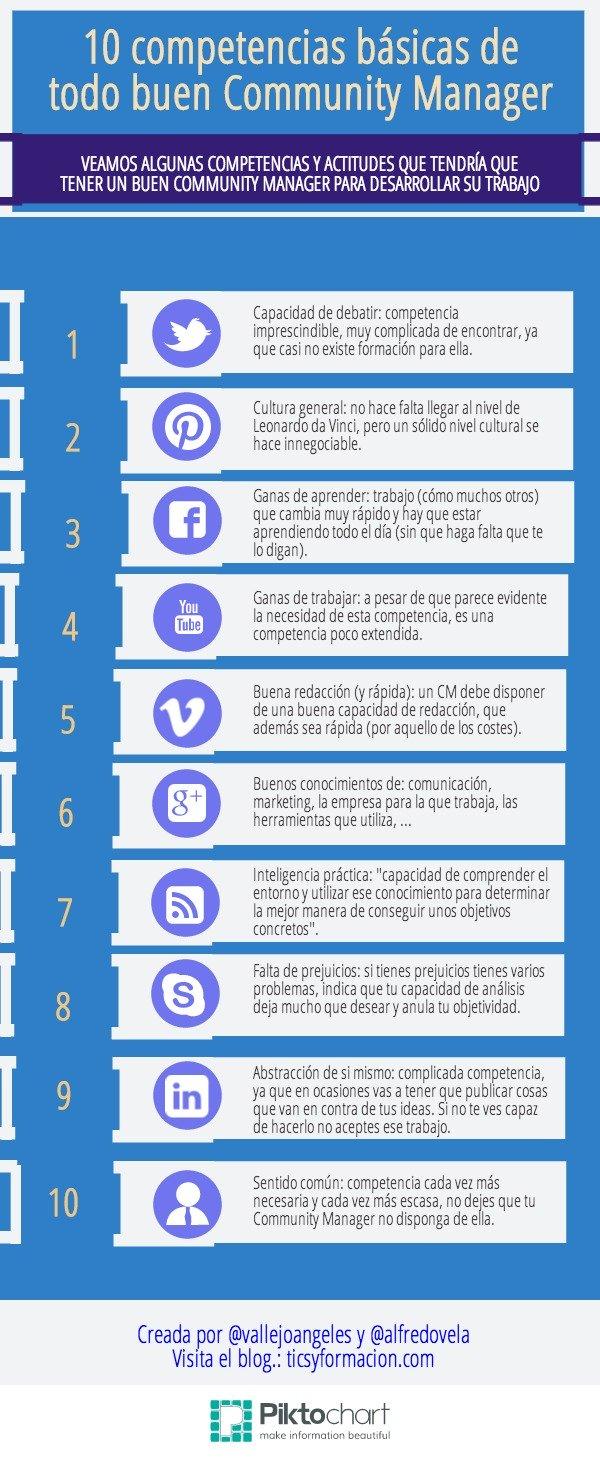 10 competencias básicas que todo buen community manager debería tener