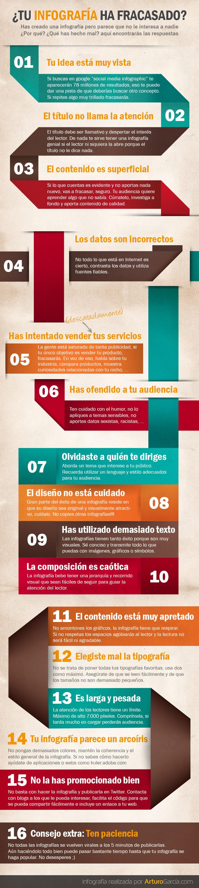 15 errores a evitar en una infografia