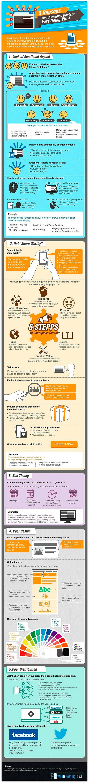 Infografia de las 5 razones por las que tu contenido no viraliza