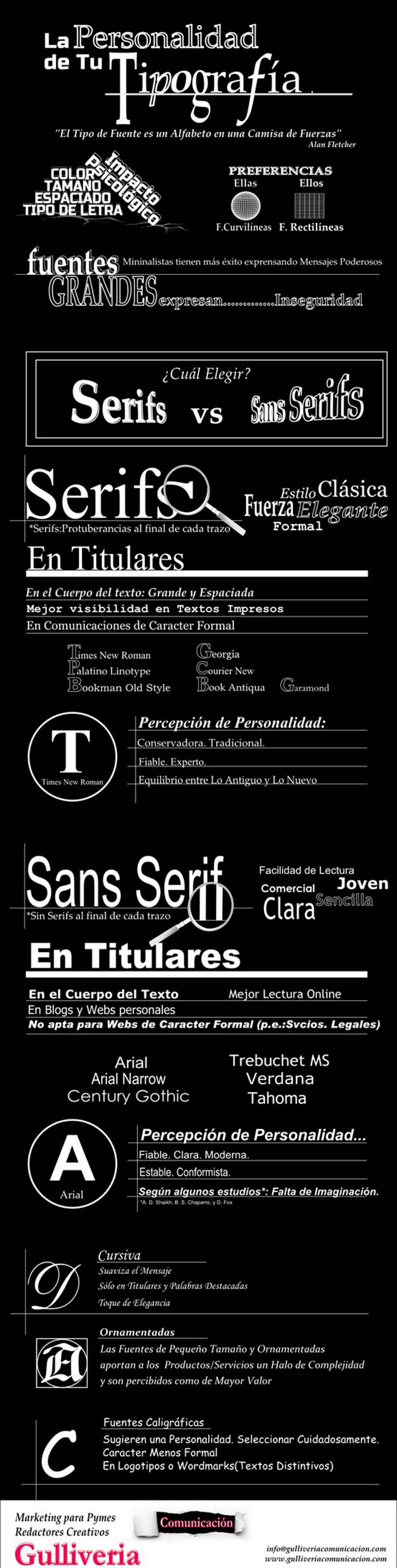 Infografia sobre la personalidad de tu tipografia