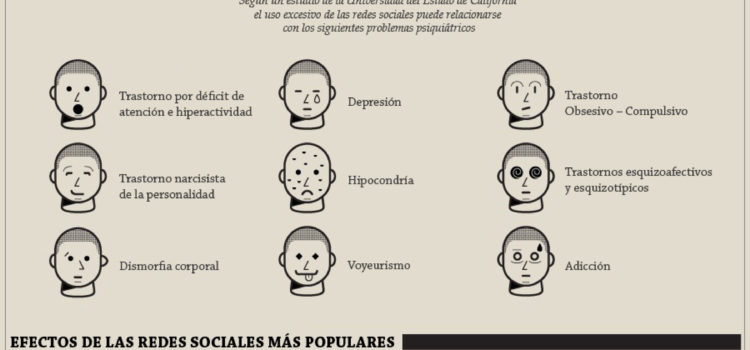 El síndrome Selfie #infografia #fotografia #selfie