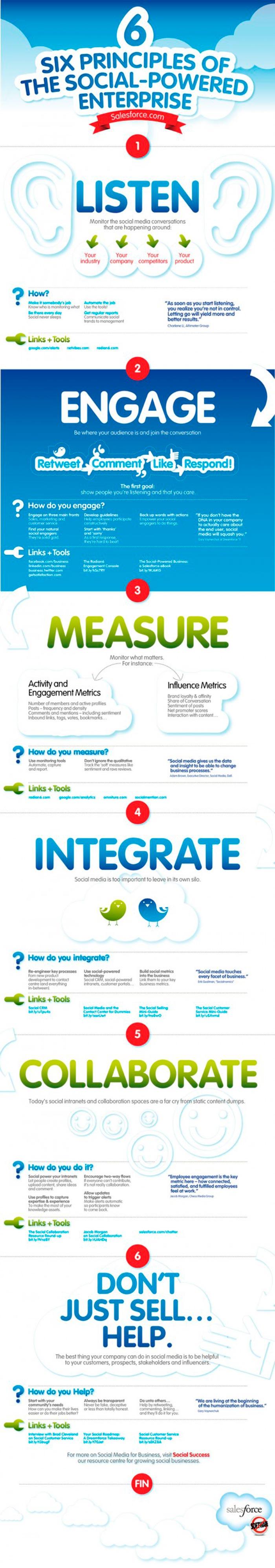 Infografia de los 6 principios de las empresas que usan correctamente los Social Media