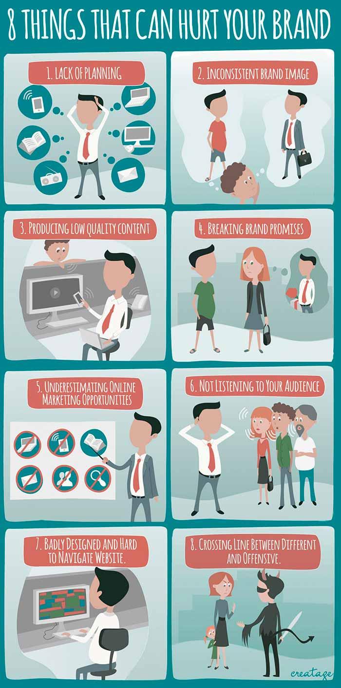 Infografia sobre las 8 acciones que dañan tu imagen