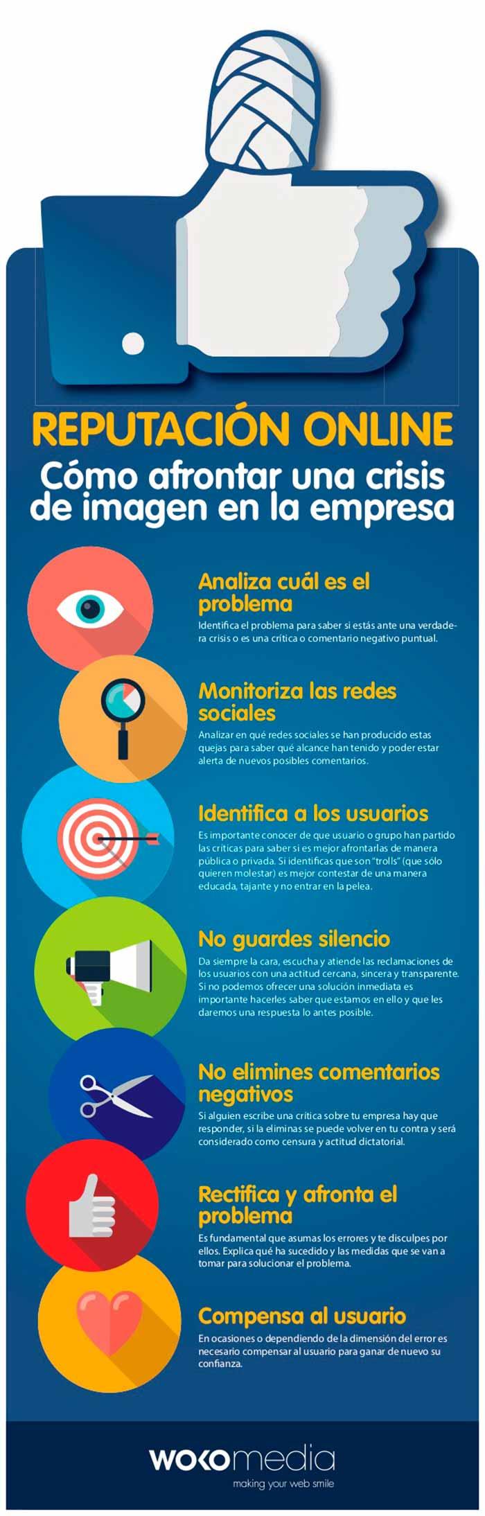 Infografia sobre como afrontar una crisis de imagen en la empresa
