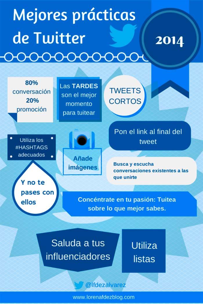 infografia sobre las mejores practicas de twitter