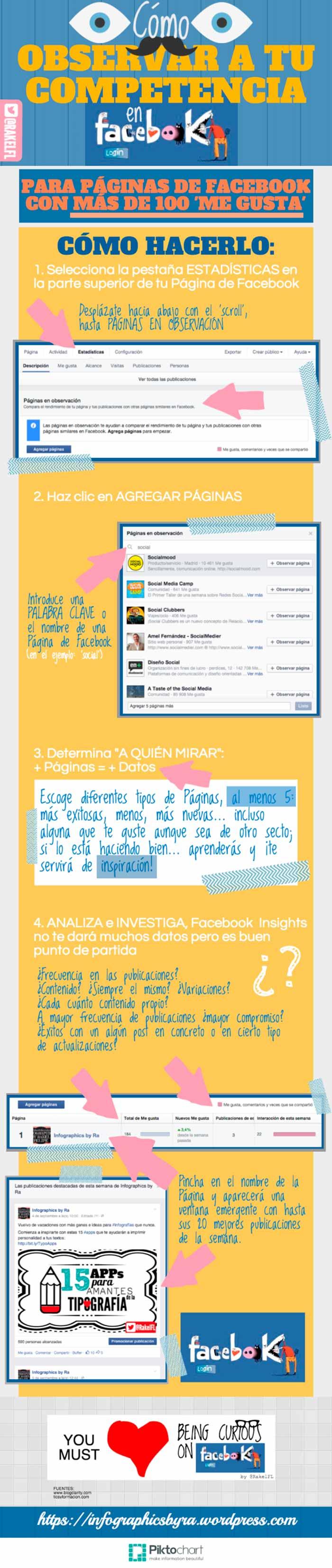 Infografia sobre como observar a la competencia en Facebook