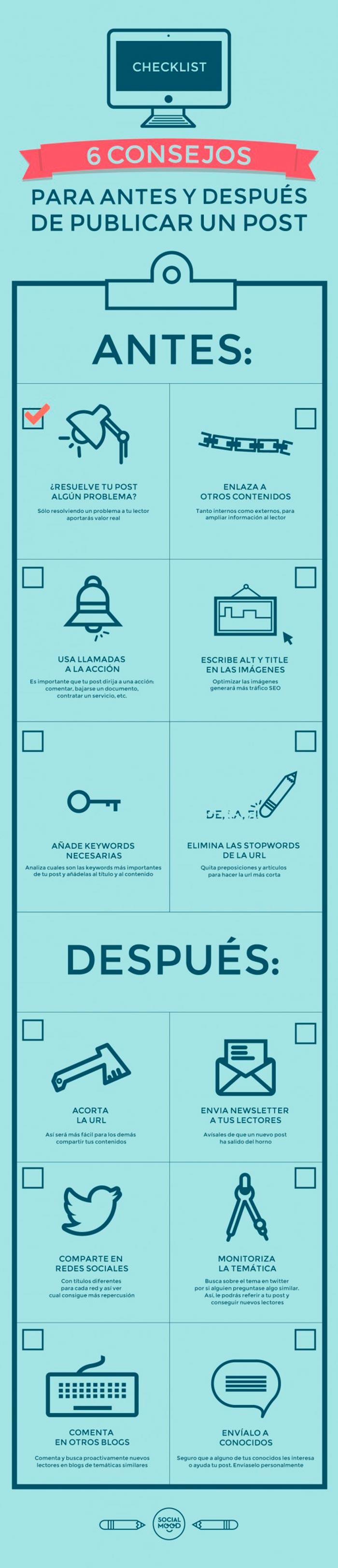 Infografia sobre los consejos para antes y despues de publicar un post