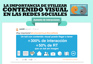 La importancia de utilizar contenido visual en las redes sociales.