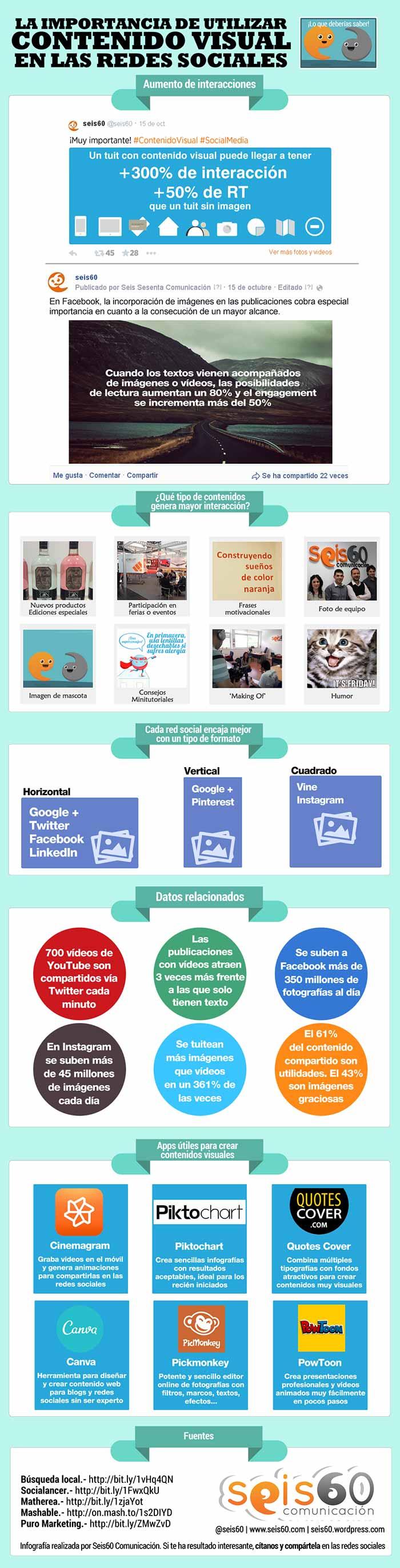 Infografia sobre la importancia de utilizar contenido visual en las redes sociales