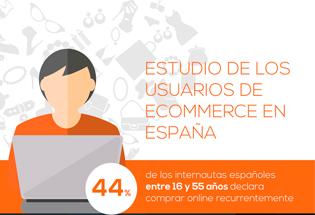 Datos del ecommerce en España.