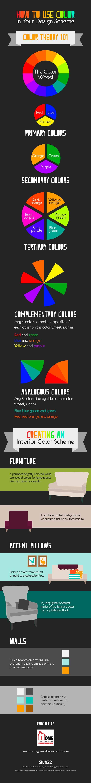Infografia sobre el color en la estetica del diseño