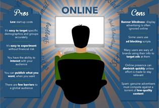 Herramientas de marketing para PYMEs.