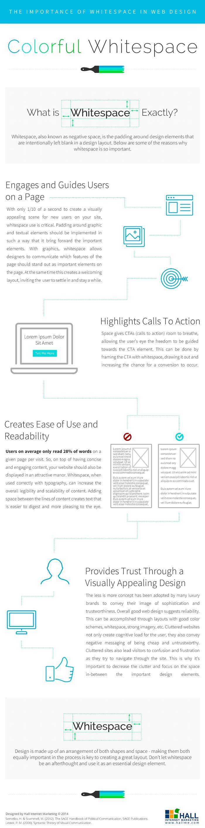 Infografia sobre la importancia del espacio en blanco en el diseño web