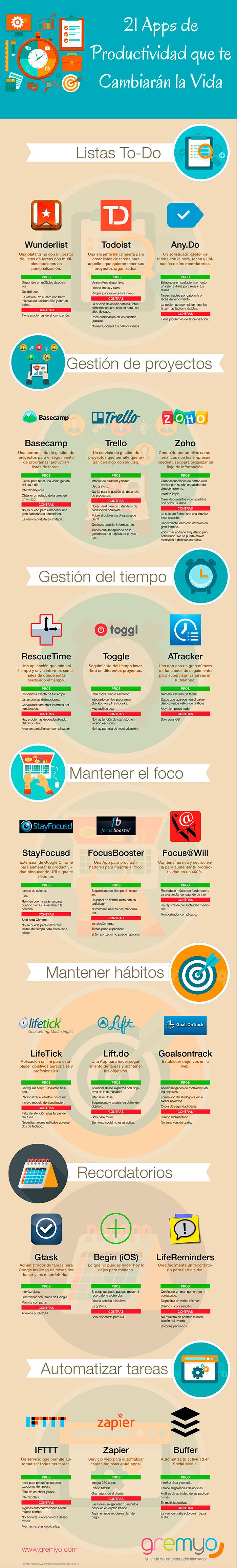Infografia sobre las 21 aplicaciones para ser mas productivos